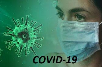 Ковид, коронавирус, COVID-19